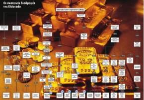 Τα χρυσά πλοκάμια της φοροδιαφυγής