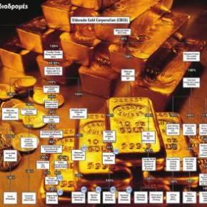 Τα χρυσά πλοκάμια τηςφοροδιαφυγής