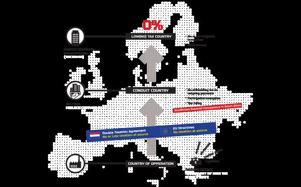 infographic_liggend_II1